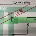 X線(レントゲン)けがき例3